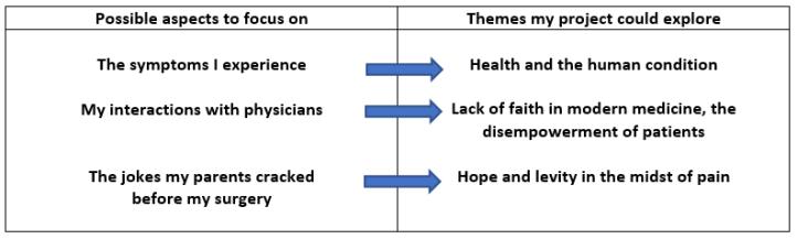 brainstorming chart.PNG